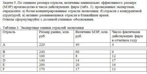 По оценкам размера отрасли, величины минимально эффективного размера (МЭР) производства и числа действующих фирм (табл. 3), проведенных экспертами, определите: