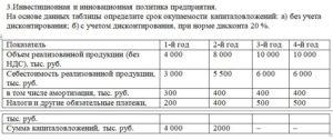 Инвестиционная и инновационная политика предприятия. На основе данных таблицы определите срок окупаемости капиталовложений: а) без учета дисконтирования; б) с у