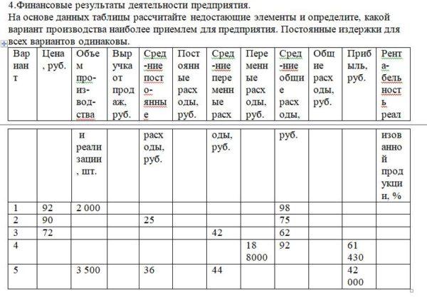 Финансовые результаты деятельности предприятия. На основе данных таблицы рассчитайте недостающие элементы и определите, какой вариант производства наиболее прие