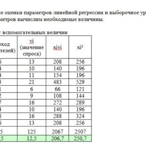 1. Найти точечные оценки параметров линейной регрессии и выборочное уравнение регрессии. Для расчета параметров вычислим необходимые величины. Таблица 1. Расчёт