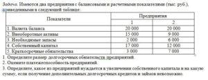 Имеются два предприятия с балансовыми и расчетными по¬казателями (тыс. руб.), приведенными в следующей таблице: ПоказателиПредприятия 12 1. Валюта баланса 2