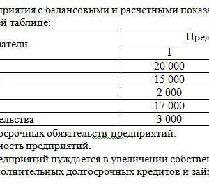 Имеются два предприятия с балансовыми и расчетными по¬казателями (тыс. руб.), приведенными в следующей таблице: Показатели Предприятия 1 2 1. Валюта баланса 2