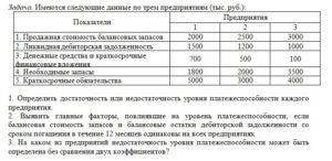Задача. Имеются следующие данные по трем предприятиям (тыс. руб.): ПоказателиПредприятия 123 1. Продажная стоимость балансовых запасов200025003000 2. Лик