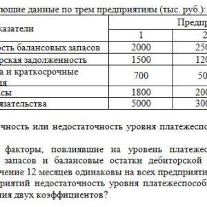 Задача. Имеются следующие данные по трем предприятиям (тыс. руб.): Показатели Предприятия 1 2 3 1. Продажная стоимость балансовых запасов 2000 2500 3000 2. Лик