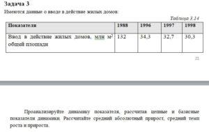 Имеются данные о вводе в действие жилых домов: Таблица 3.14 Показатели1988 1996 1997 1998 Ввод в действие жилых домов, млн м2 общей площади13234,332,730