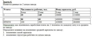 Задача 6. Имеются данные по 2 цехам завода № цехаЧисленность рабочих, чел.Фонд зарплаты, руб. 1год2 год1 год2 год 12014020000154000 28060400000330
