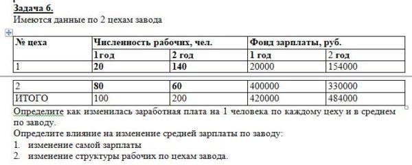 Задача 6. Имеются данные по 2 цехам завода № цеха Численность рабочих, чел. Фонд зарплаты, руб. 1год 2 год 1 год 2 год 1 20 140 20000 154000 2 80 60 400000 330