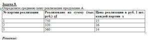 Задача 8. Определите среднюю цену реализации продукции А. № партии реализацииРеализовано на сумму (тыс. руб.) Цена реализации в руб. 1 шт. каждой партии  1750