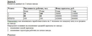 Имеются данные по 2 цехам завода № цехаЧисленность рабочих, чел.Фонд зарплаты, руб. 1год2 год1 год2 год 12014020000154000 28060400000330000 ИТОГО